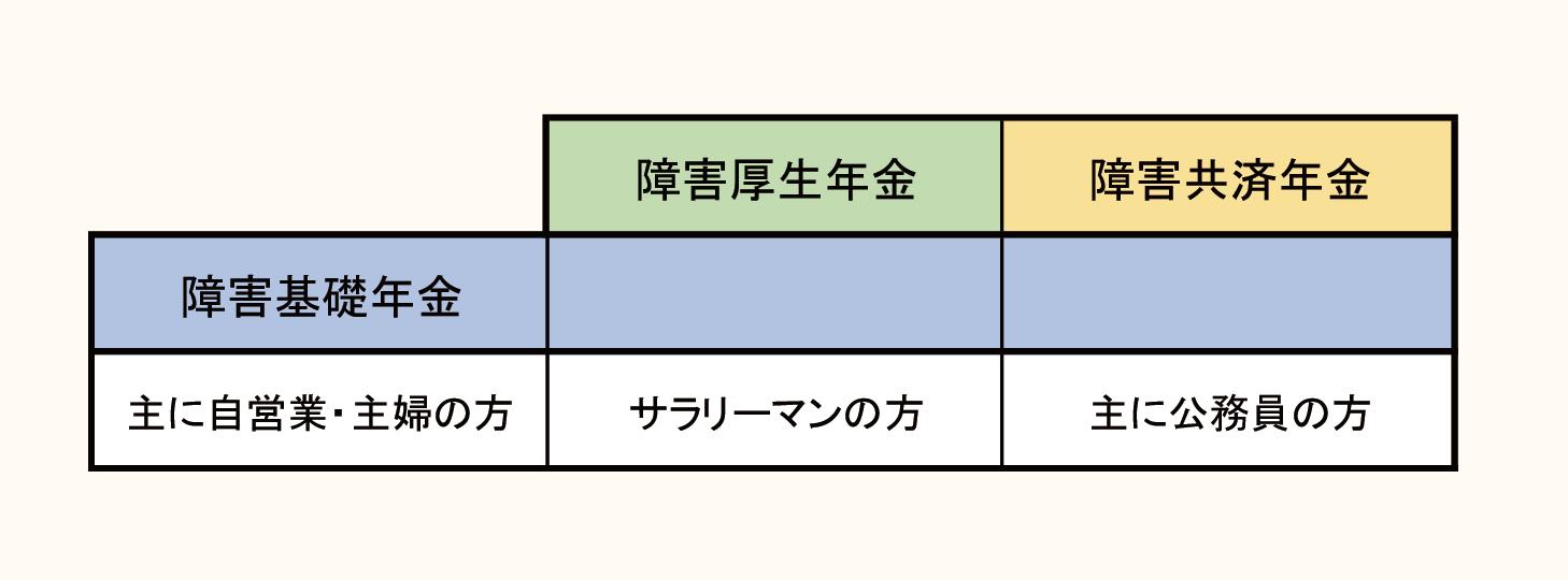 障害年金‗図2-01